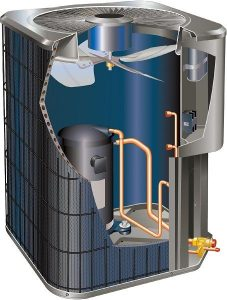 add on cooling system to gas ducted heating